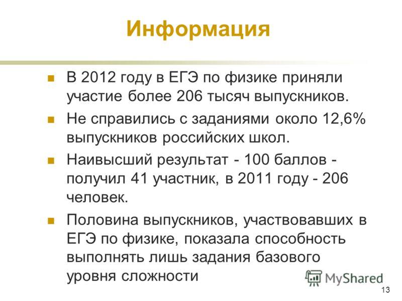Информация В 2012 году в ЕГЭ по физике приняли участие более 206 тысяч выпускников. Не справились с заданиями около 12,6% выпускников российских школ. Наивысший результат - 100 баллов - получил 41 участник, в 2011 году - 206 человек. Половина выпускн
