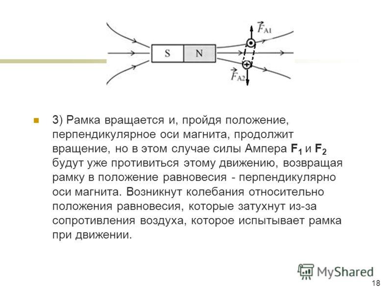 3) Рамка вращается и, пройдя положение, перпендикулярное оси магнита, продолжит вращение, но в этом случае силы Ампера F 1 и F 2 будут уже противиться этому движению, возвращая рамку в положение равновесия перпендикулярно оси магнита. Возникнут колеб