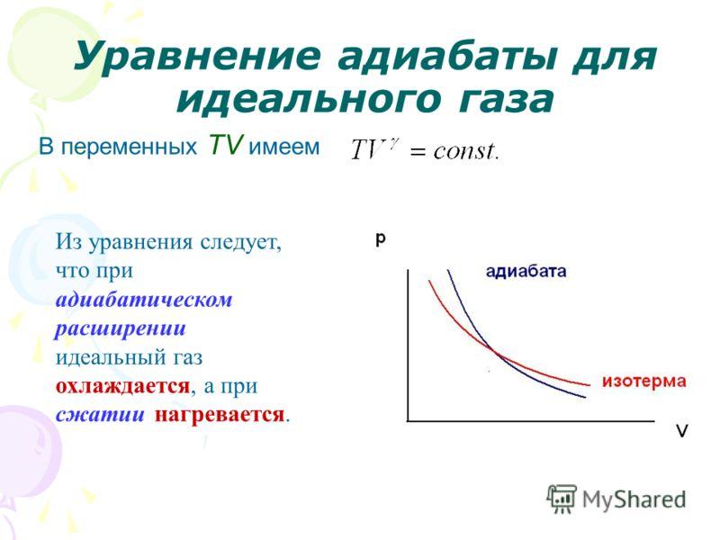 В переменных TV имеем Из уравнения следует, что при адиабатическом расширении идеальный газ охлаждается, а при сжатии нагревается.