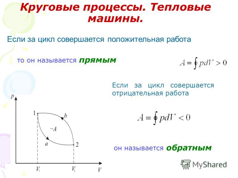 Круговые процессы. Тепловые машины. Если за цикл совершается положительная работа то он называется прямым Если за цикл совершается отрицательная работа он называется обратным
