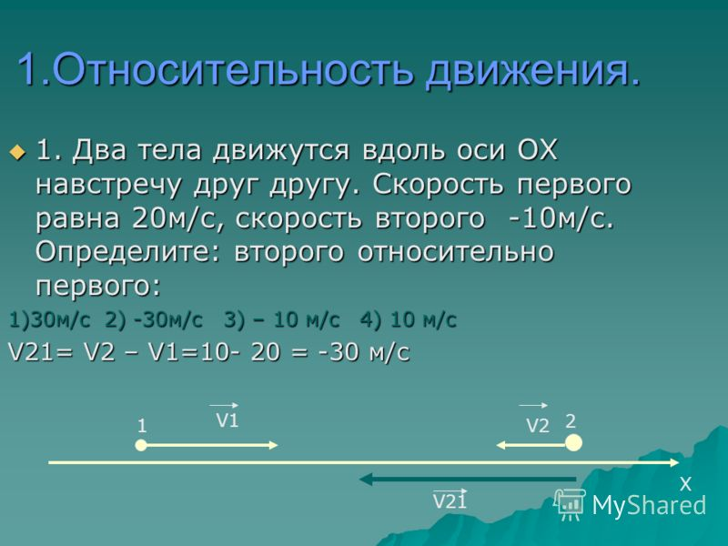 Графическое решение. Х= 6 - 4t + t2. Х= 6 - 4t + t2.V=-4+2tпуть: S=4+9=13м Перемещение: Sх=-4+9=5м T, c v, м/c -4 -2 2 4 6 52SхSх SхSх - +