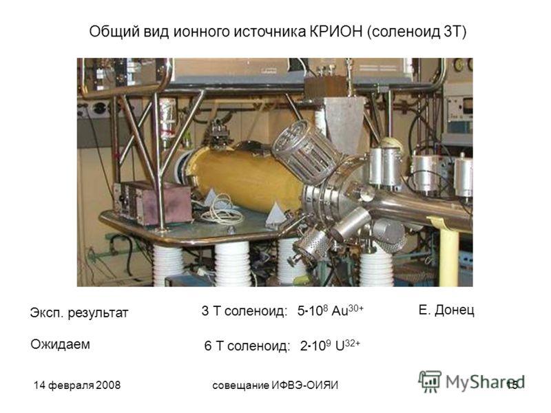 14 февраля 2008совещание ИФВЭ-ОИЯИ15 Общий вид ионного источника КРИОН (соленоид 3Т) 6 T соленоид: 2 10 9 U 32+ 3 T соленоид: 5 10 8 Au 30+ Эксп. результат Ожидаем Е. Донец