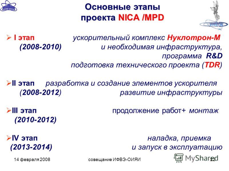 14 февраля 2008совещание ИФВЭ-ОИЯИ22 I этап ускорительный комплекс Нуклотрон-М (2008-2010) и необходимая инфраструктура, программа R&D подготовка технического проекта (TDR) II этап разработка и создание элементов ускорителя (2008-2012) развитие инфра