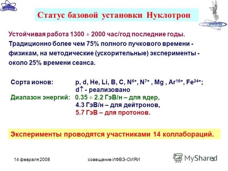14 февраля 2008совещание ИФВЭ-ОИЯИ3 Статус базовой установки Нуклотрон Устойчивая работа 1300 2000 час/год последние годы. Традиционно более чем 75% полного пучкового времени - физикам, на методические (ускорительные) эксперименты - около 25% времени