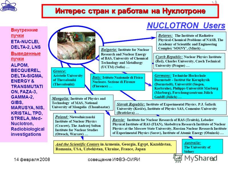 14 февраля 2008совещание ИФВЭ-ОИЯИ4 Внутренние пучки ETA-NUCLEI, DELTA-2, LNS Выведенные пучки ALPOM, BECQUEREL, DELTA-SIGMA, ENERGY & TRANSMUTATI ON, FAZA-3, GAMMA-2, GIBS, MARUSYA, NIS, KRISTAL, TPD, STRELA, Med- Nuclotron, Radiobiological investig