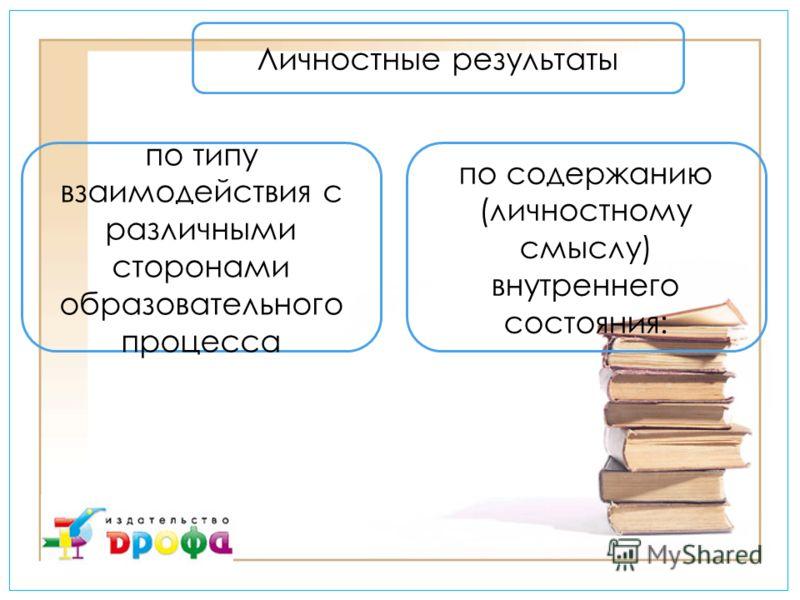 Личностные результаты по типу взаимодействия с различными сторонами образовательного процесса по содержанию (личностному смыслу) внутреннего состояния: