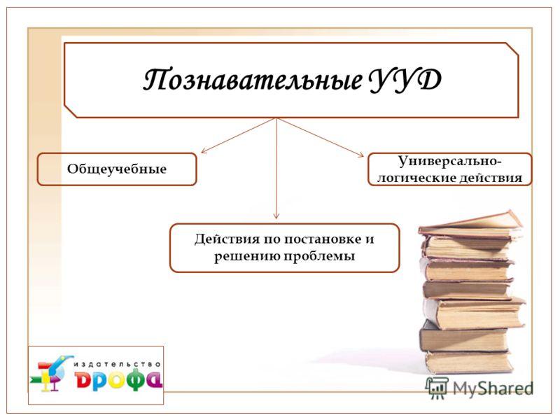 Познавательные УУД Общеучебные Действия по постановке и решению проблемы Универсально- логические действия