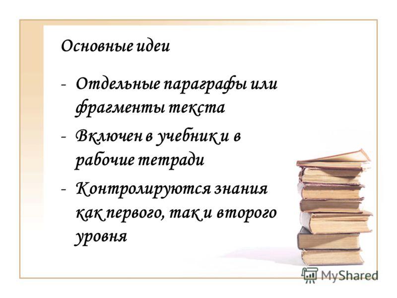 Основные идеи -Отдельные параграфы или фрагменты текста -Включен в учебник и в рабочие тетради -Контролируются знания как первого, так и второго уровня