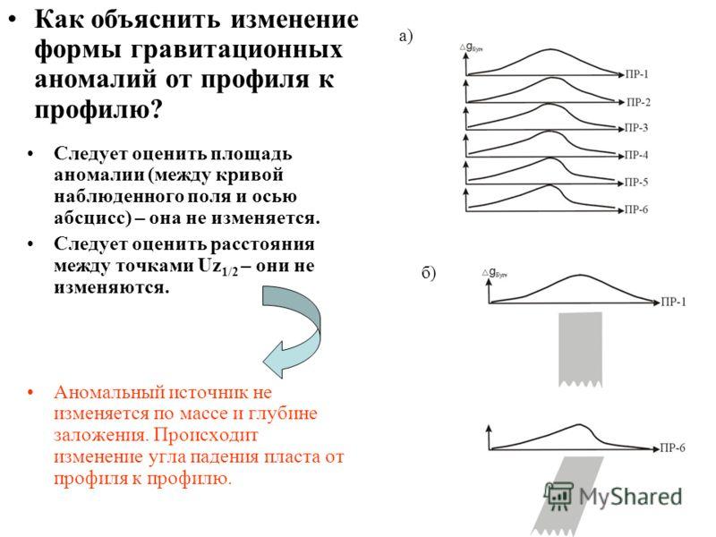 Следует оценить площадь аномалии (между кривой наблюденного поля и осью абсцисс) – она не изменяется. Следует оценить расстояния между точками Uz 1/2 – они не изменяются. Аномальный источник не изменяется по массе и глубине заложения. Происходит изме