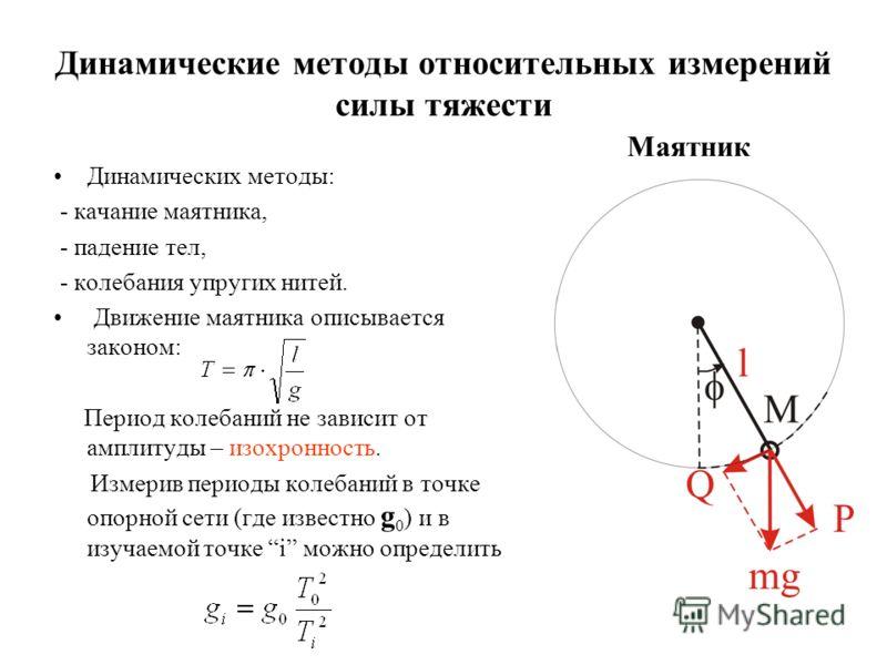 Динамические методы относительных измерений силы тяжести Динамических методы: - качание маятника, - падение тел, - колебания упругих нитей. Движение маятника описывается законом: Период колебаний не зависит от амплитуды – изохронность. Измерив период