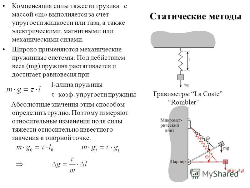 Статические методы Компенсация силы тяжести грузика с массой «m» выполняется за счет упругости жидкости или газа, а также электрическими, магнитными или механическими силами. Широко применяются механические пружинные системы. Под де6йствием веса (mg)