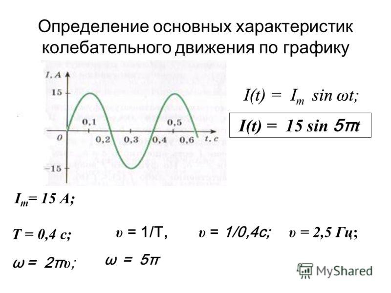U(t) = 0,25 sin 50πt; U(t) = U m sin ωt; U m = 0,25 В; ω = 50π; ω = 2πυ; 50π = 2πυ; υ = 50π/2π υ = 25 Гц; T = 1/υ, T = 1/ 25 Гц, T = 0,04c. Определение основных характеристик колебательного движения по закону