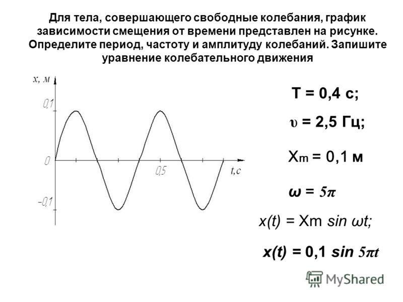 Воздействие звука на человека Примеры шумового воздействия Гром- кость дБ Отрицательный эффект продолжительного воздействия Реактивный двигатель на расстоянии 25м 150Разрыв барабанных перепонок Удар грома, рок музыка, сирена (близкое расстояние) 120П