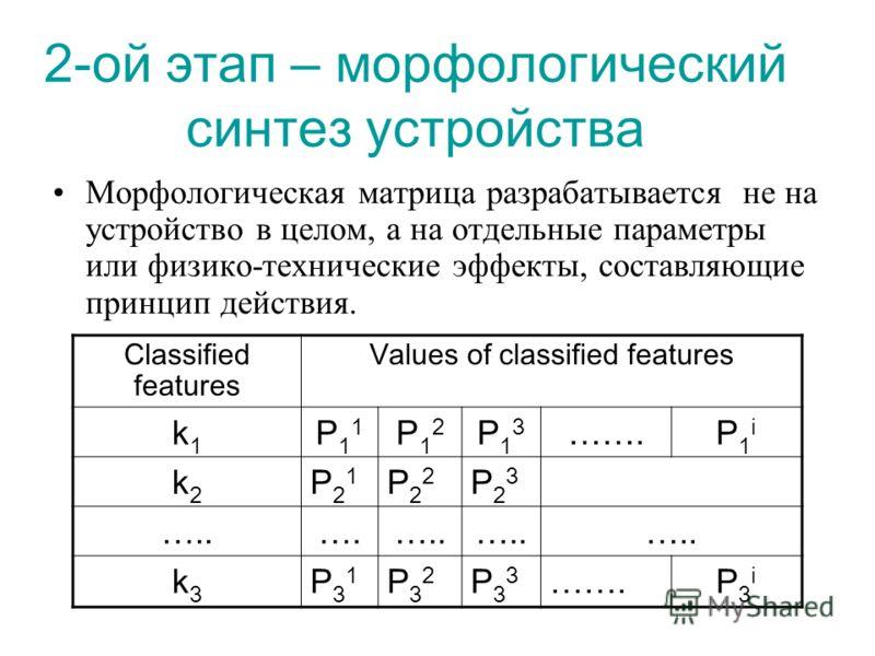 2-ой этап – морфологический синтез устройства Морфологическая матрица разрабатывается не на устройство в целом, а на отдельные параметры или физико-технические эффекты, составляющие принцип действия. Classified features Values of classified features