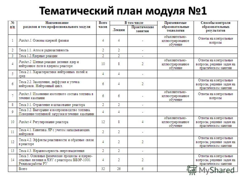 Тематический план модуля 1