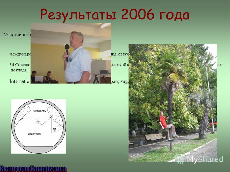 Результаты 2006 года Участие в конференциях международной конференции QFS2006 (Киото, Япония, август 2006 г., 1 устный и 2 стендовых доклада 34 Совещание по физике низких температур Краснодарский край, п. Лоо 2 пленарных, 2 устных, 2 стендовых доклад