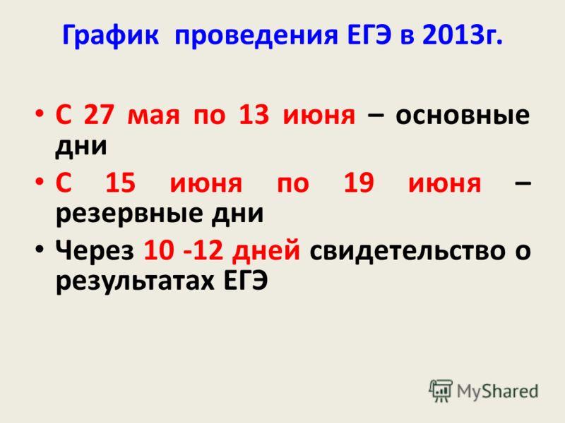 График проведения ЕГЭ в 2013г. С 27 мая по 13 июня – основные дни С 15 июня по 19 июня – резервные дни Через 10 -12 дней свидетельство о результатах ЕГЭ