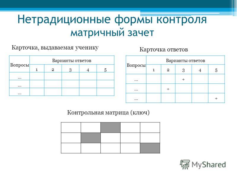 Нетрадиционные формы контроля матричный зачет Вопросы Варианты ответов 12345... Карточка, выдаваемая ученику Вопросы Варианты ответов 12345... + + + Карточка ответов Контрольная матрица (ключ)