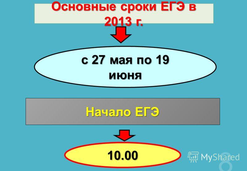 8 Основные сроки ЕГЭ в 2013 г. с 27 мая по 19 июня Начало ЕГЭ 10.00