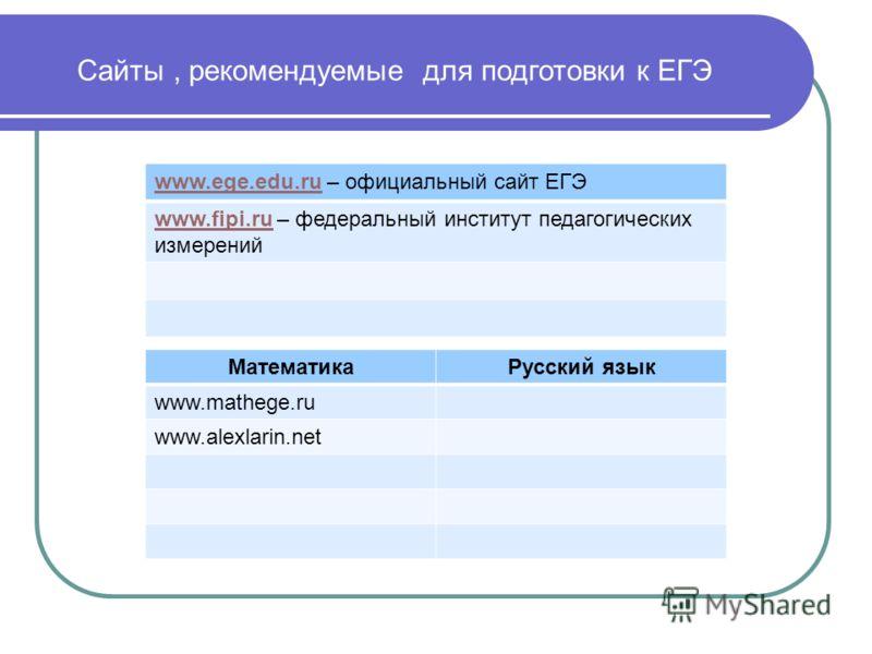 Сайты, рекомендуемые для подготовки к ЕГЭ МатематикаРусский язык www.mathege.ru www.alexlarin.net www.ege.edu.ruwww.ege.edu.ru – официальный сайт ЕГЭ www.fipi.ruwww.fipi.ru – федеральный институт педагогических измерений