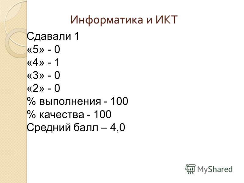 Информатика и ИКТ Сдавали 1 «5» - 0 «4» - 1 «3» - 0 «2» - 0 % выполнения - 100 % качества - 100 Средний балл – 4,0