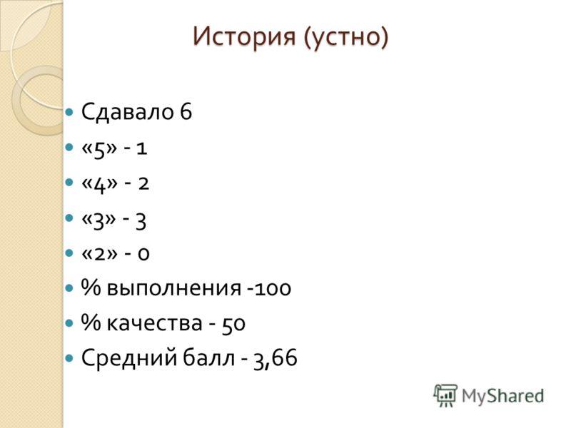 История ( устно ) Сдавало 6 «5» - 1 «4» - 2 «3» - 3 «2» - 0 % выполнения -100 % качества - 50 Средний балл - 3,66