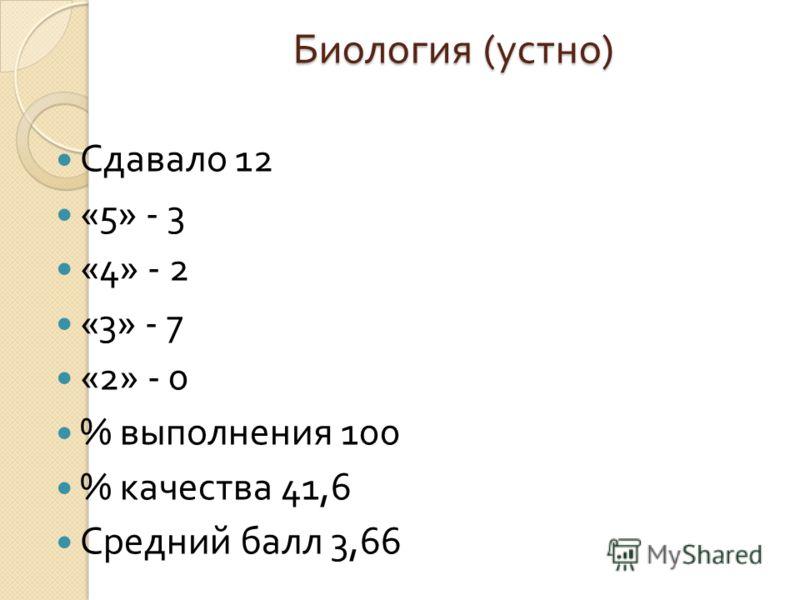 Биология ( устно ) Сдавало 12 «5» - 3 «4» - 2 «3» - 7 «2» - 0 % выполнения 100 % качества 41,6 Средний балл 3,66