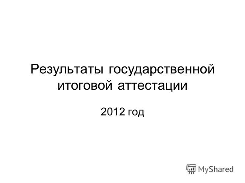 Результаты государственной итоговой аттестации 2012 год