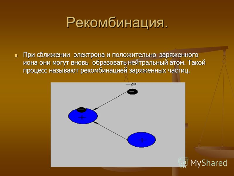 Рекомбинация. При сближении электрона и положительно заряженного иона они могут вновь образовать нейтральный атом. Такой процесс называют рекомбинацией заряженных частиц. При сближении электрона и положительно заряженного иона они могут вновь образов