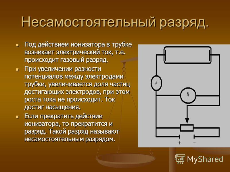 Несамостоятельный разряд. Под действием ионизатора в трубке возникает электрический ток, т.е. происходит газовый разряд. Под действием ионизатора в трубке возникает электрический ток, т.е. происходит газовый разряд. При увеличении разности потенциало