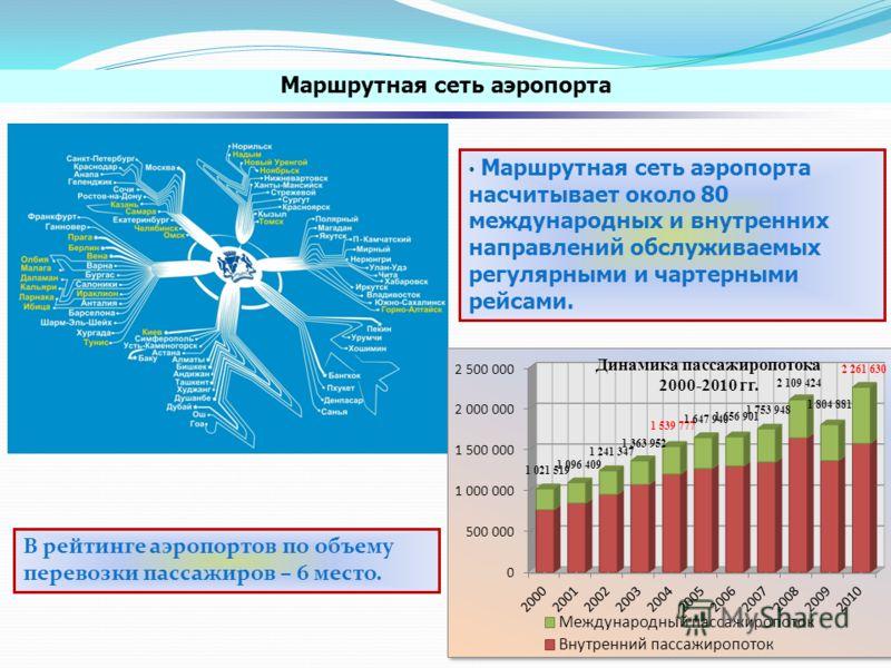 новосибирская обл г обь: