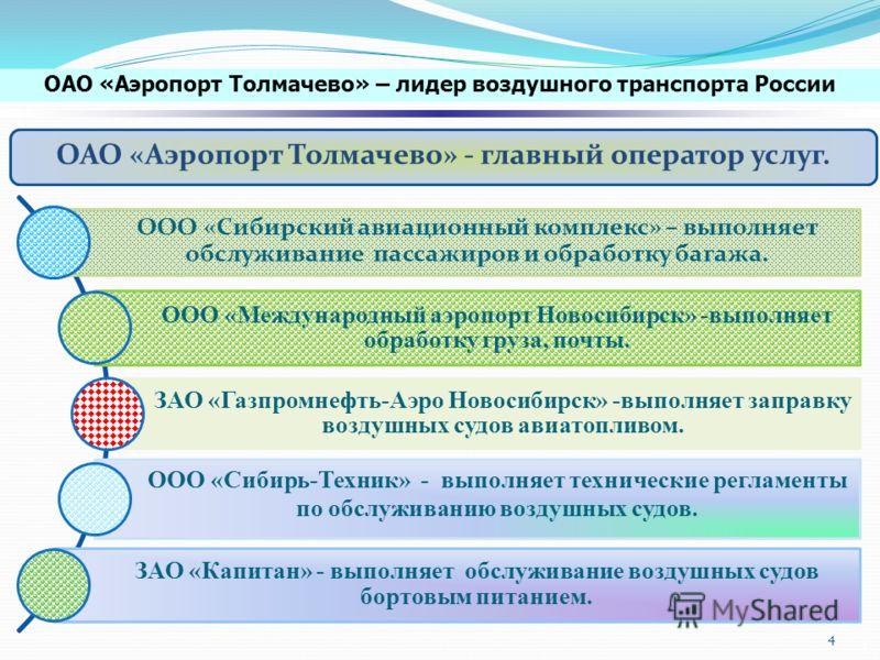 3 ООО «Сибирский авиационный комплекс» – выполняет обслуживание пассажиров и обработку багажа. ООО «Международный аэропорт Новосибирск» -выполняет обработку груза, почты. ЗАО «Газпромнефть-Аэро Новосибирск» -выполняет заправку воздушных судов авиатоп