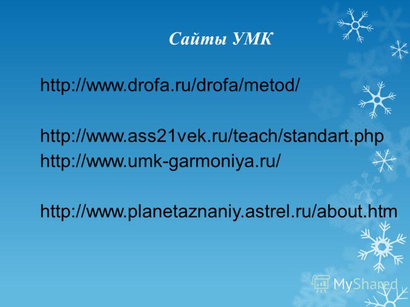 Сайты УМК http://www.drofa.ru/drofa/metod/ http://www.ass21vek.ru/teach/standart.php http://www.umk-garmoniya.ru/ http://www.planetaznaniy.astrel.ru/about.htm