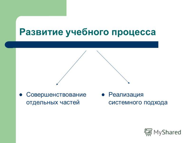 Развитие учебного процесса Совершенствование отдельных частей Реализация системного подхода