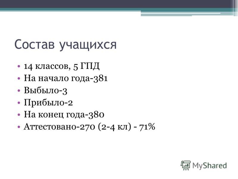 Состав учащихся 14 классов, 5 ГПД На начало года-381 Выбыло-3 Прибыло-2 На конец года-380 Аттестовано-270 (2-4 кл) - 71%