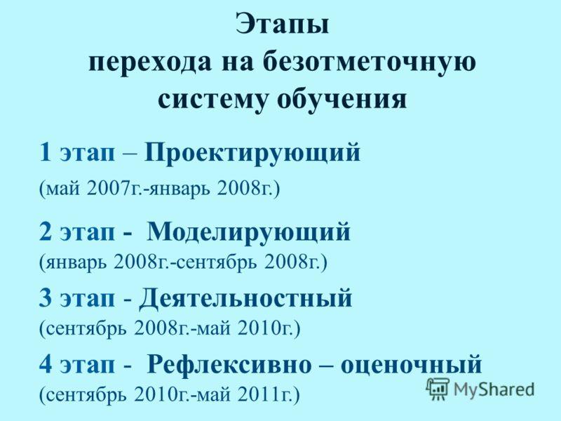Этапы перехода на безотметочную систему обучения 1 этап – Проектирующий (май 2007г.-январь 2008г.) 2 этап - Моделирующий (январь 2008г.-сентябрь 2008г.) 3 этап - Деятельностный (сентябрь 2008г.-май 2010г.) 4 этап - Рефлексивно – оценочный (сентябрь 2