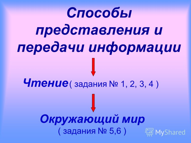Способы представления и передачи информации Чтение ( задания 1, 2, 3, 4 ) Окружающий мир ( задания 5,6 )