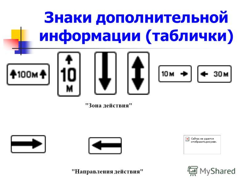 Знаки дополнительной информации (таблички) Зона действия Направления действия
