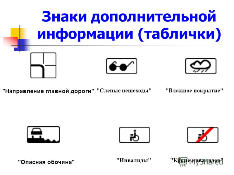 Знаки дополнительной информации (таблички) Слепые пешеходы Влажное покрытие Направление главной дороги ИнвалидыКроме инвалидов Опасная обочина