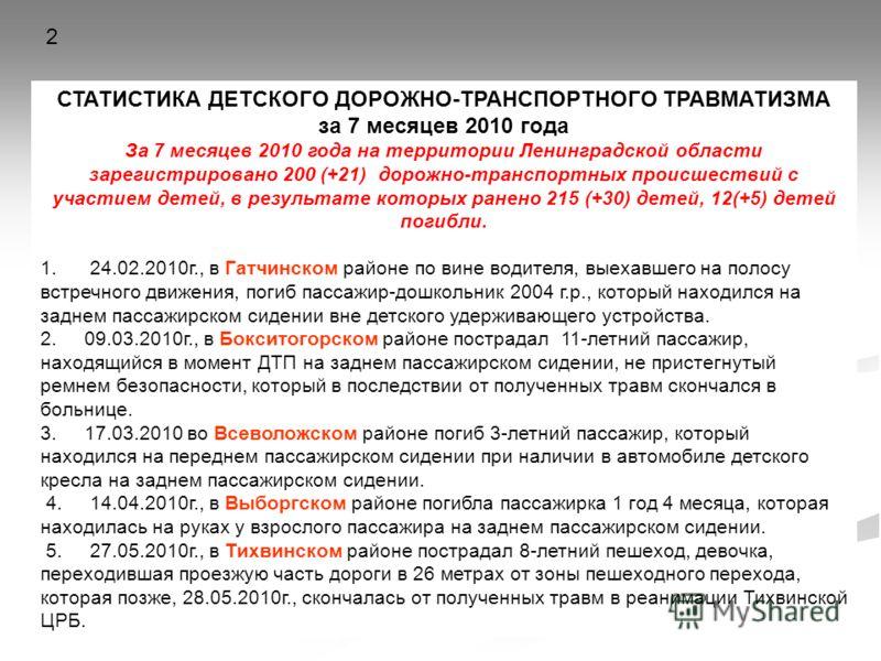 СТАТИСТИКА ДЕТСКОГО ДОРОЖНО-ТРАНСПОРТНОГО ТРАВМАТИЗМА за 7 месяцев 2010 года За 7 месяцев 2010 года на территории Ленинградской области зарегистрировано 200 (+21) дорожно-транспортных происшествий с участием детей, в результате которых ранено 215 (+3