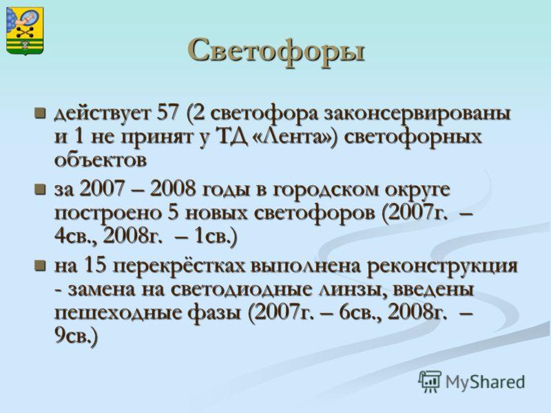 Светофоры действует 57 (2 светофора законсервированы и 1 не принят у ТД «Лента») светофорных объектов действует 57 (2 светофора законсервированы и 1 не принят у ТД «Лента») светофорных объектов за 2007 – 2008 годы в городском округе построено 5 новых