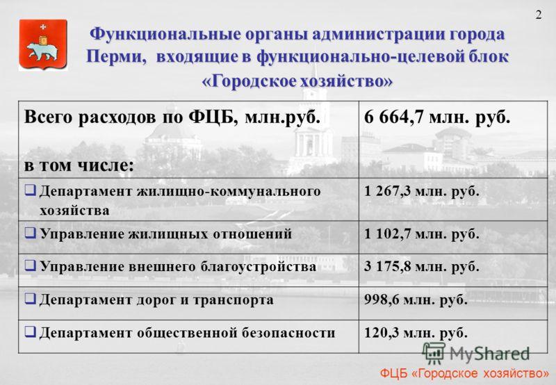 2 2 Функциональные органы администрации города Перми, входящие в функционально-целевой блок «Городское хозяйство» Всего расходов по ФЦБ, млн.руб. в том числе: 6 664,7 млн. руб. Департамент жилищно-коммунального хозяйства 1 267,3 млн. руб. Управление