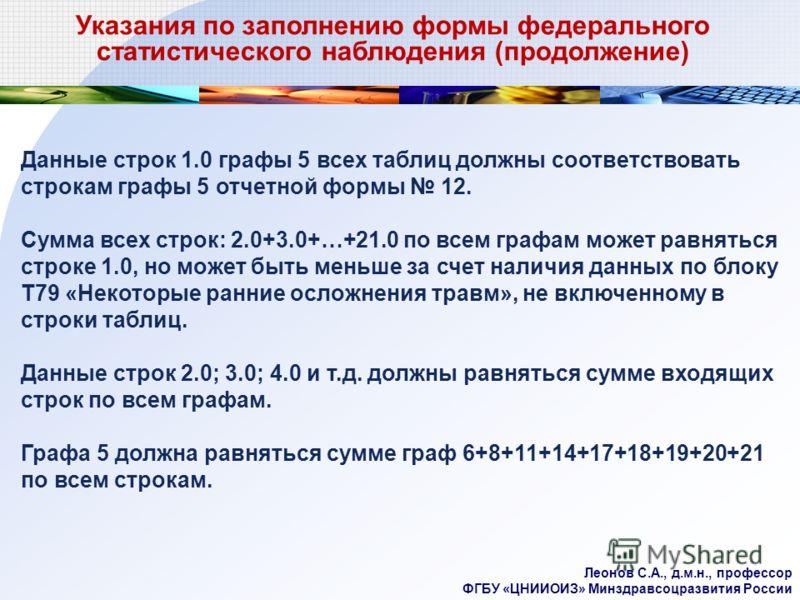 Леонов С.А., д.м.н., профессор ФГБУ «ЦНИИОИЗ» Минздравсоцразвития России Данные строк 1.0 графы 5 всех таблиц должны соответствовать строкам графы 5 отчетной формы 12. Сумма всех строк: 2.0+3.0+…+21.0 по всем графам может равняться строке 1.0, но мож