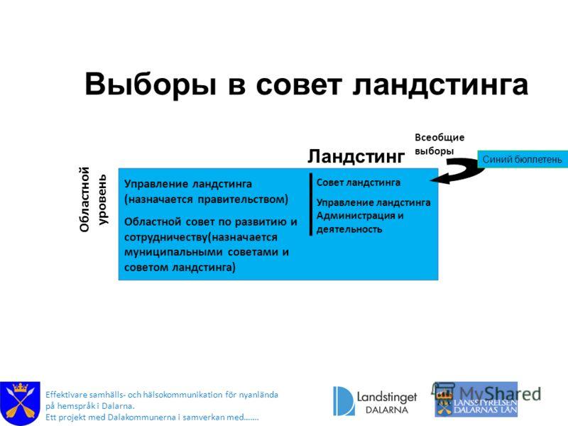 Effektivare samhälls- och hälsokommunikation för nyanlända på hemspråk i Dalarna. Ett projekt med Dalakommunerna i samverkan med……. Управление ландстинга (назначается правительством) Областной совет по развитию и сотрудничеству(назначается муниципаль