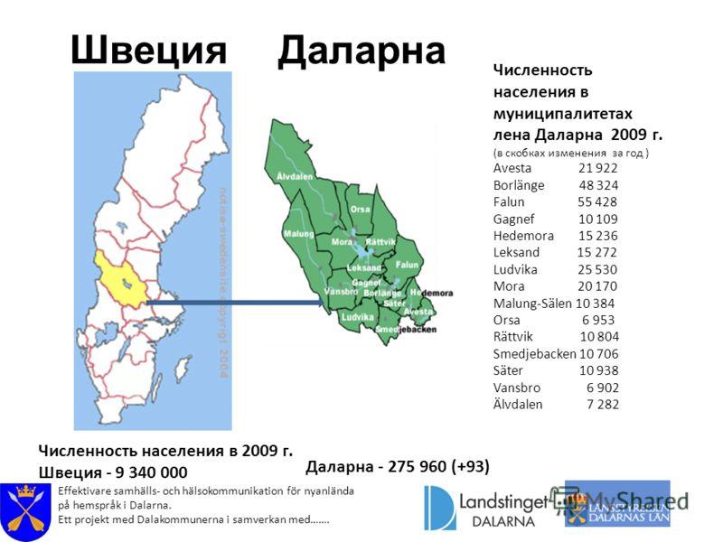 Численность населения в муниципалитетах лена Даларна 2009 г. (в скобках изменения за год ) Avesta 21 922 Borlänge 48 324 Falun 55 428 Gagnef 10 109 Hedemora 15 236 Leksand 15 272 Ludvika 25 530 Mora 20 170 Malung-Sälen 10 384 Orsa 6 953 Rättvik 10 80