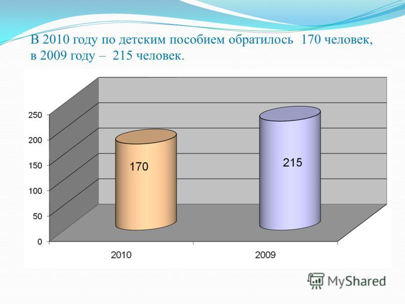В 2010 году по детским пособием обратилось 170 человек, в 2009 году – 215 человек.