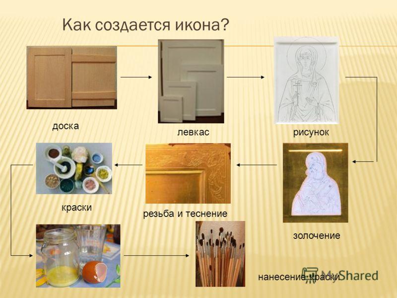Как создается икона? доска левкасрисунок золочение резьба и теснение краски нанесение краски