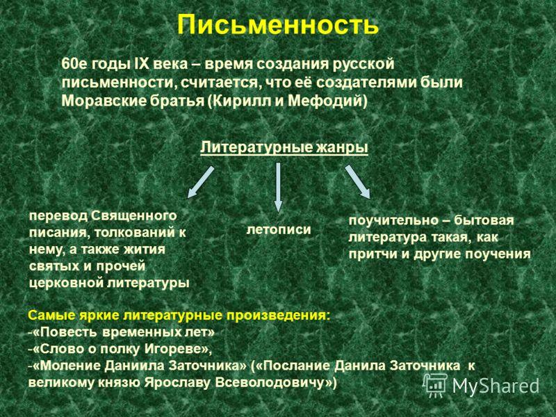 Письменность 60е годы IX века – время создания русской письменности, считается, что её создателями были Моравские братья (Кирилл и Мефодий) Литературные жанры перевод Священного писания, толкований к нему, а также жития святых и прочей церковной лите