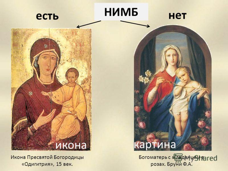 Богоматерь с младенцем в розах. Бруни Ф.А. Икона Пресвятой Богородицы «Одигитрия», 15 век. икона НИМБ есть нет картина