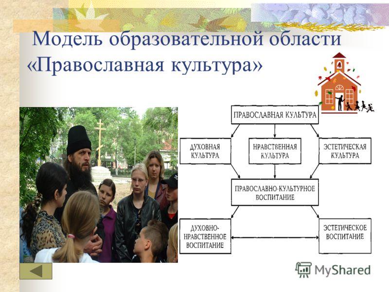 Модель образовательной области «Православная культура»
